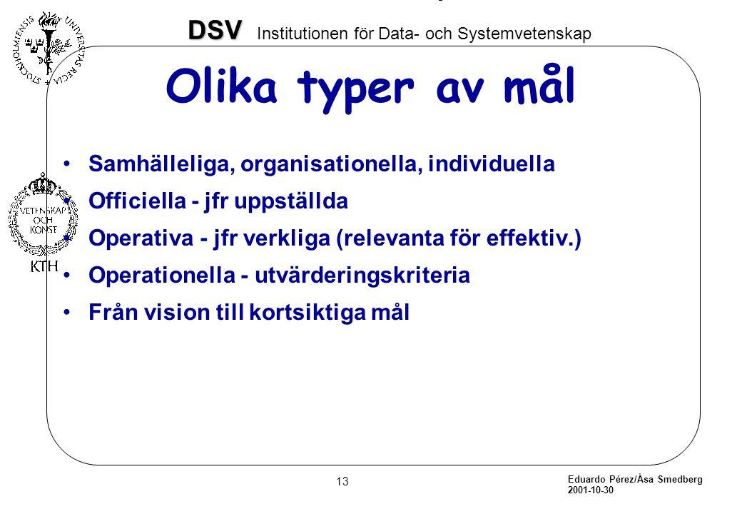Eduardo Pérez/Åsa Smedberg 2001-10-30 13 DSV DSV Institutionen för Data- och Systemvetenskap Olika typer av mål •Samhälleliga, organisationella, indiv