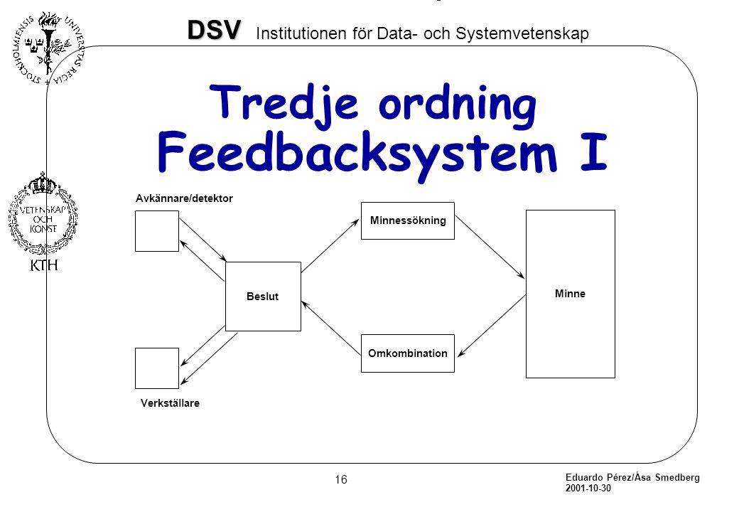 Eduardo Pérez/Åsa Smedberg 2001-10-30 16 DSV DSV Institutionen för Data- och Systemvetenskap Tredje ordning Feedbacksystem I Beslut Minne Avkännare/de