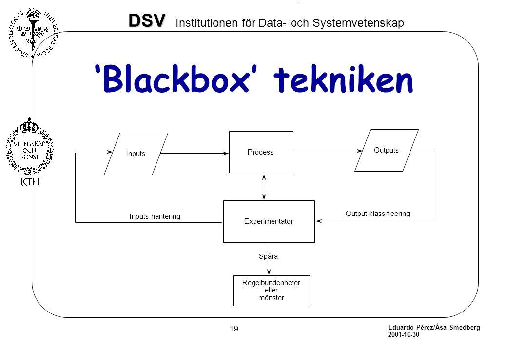 Eduardo Pérez/Åsa Smedberg 2001-10-30 19 DSV DSV Institutionen för Data- och Systemvetenskap 'Blackbox' tekniken Outputs Inputs Process Experimentatör