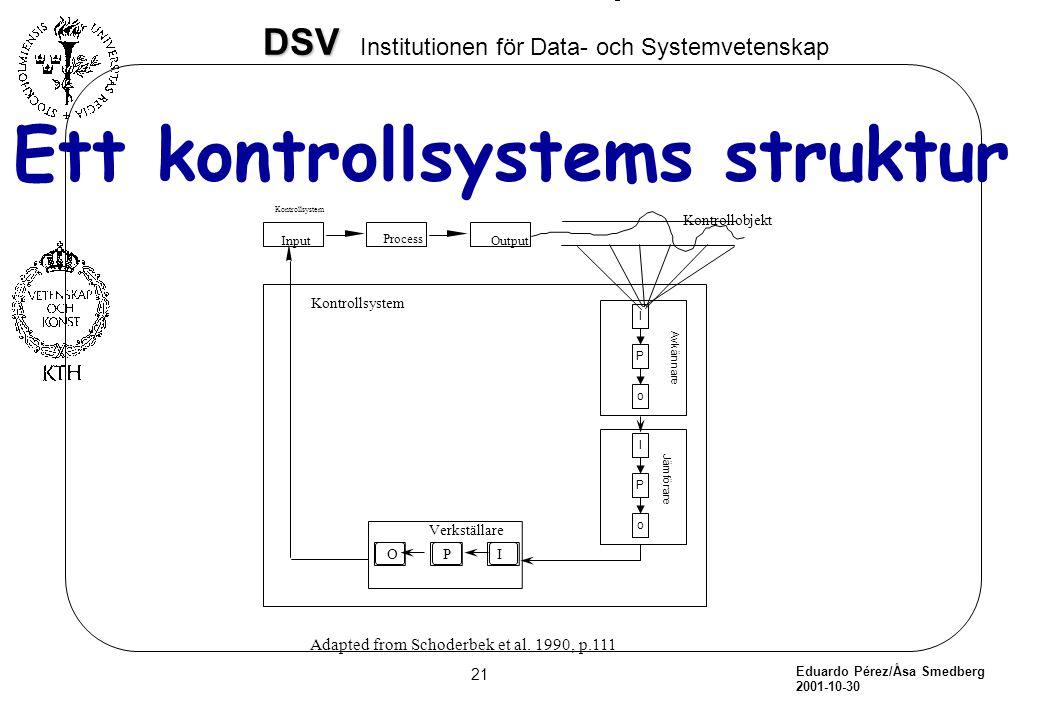 Eduardo Pérez/Åsa Smedberg 2001-10-30 21 DSV DSV Institutionen för Data- och Systemvetenskap IP Ett kontrollsystems struktur Input Process Output O Ko