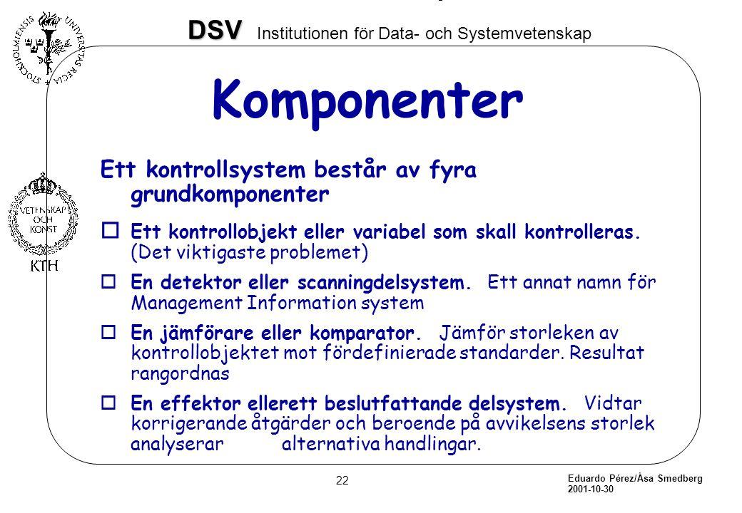 Eduardo Pérez/Åsa Smedberg 2001-10-30 22 DSV DSV Institutionen för Data- och Systemvetenskap Komponenter Ett kontrollsystem består av fyra grundkompon