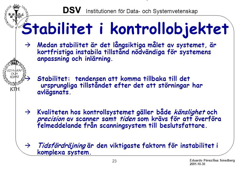Eduardo Pérez/Åsa Smedberg 2001-10-30 23 DSV DSV Institutionen för Data- och Systemvetenskap Stabilitet i kontrollobjektet àMedan stabilitet är det lå