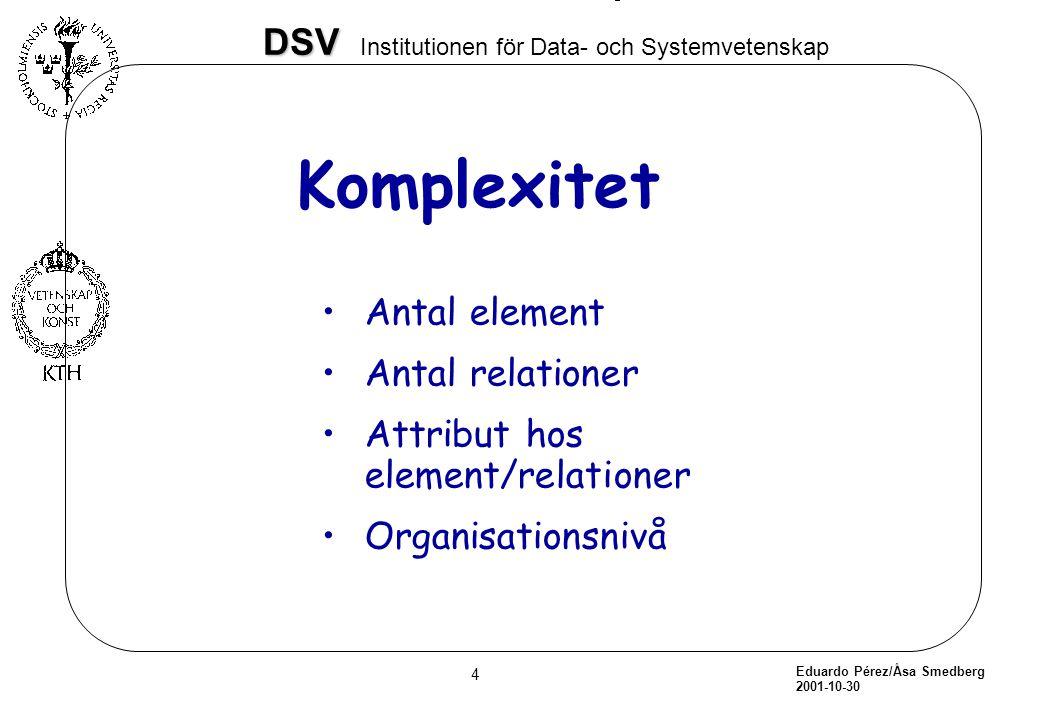 Eduardo Pérez/Åsa Smedberg 2001-10-30 4 DSV DSV Institutionen för Data- och Systemvetenskap Komplexitet •Antal element •Antal relationer •Attribut hos