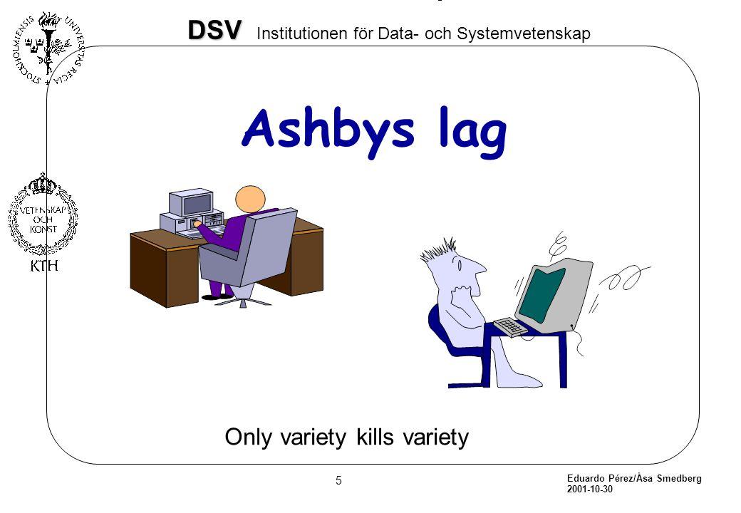 Eduardo Pérez/Åsa Smedberg 2001-10-30 6 DSV DSV Institutionen för Data- och Systemvetenskap Beers klassificering av system (enligt mottaglighet för kontroll) Komplexitet Förutsägbarhet Enkla Komplexa Ytterst komplexa Deterministiska (Ett möjligt läge) Kontrolltyp som krävs Sannolika Två eller flera möjliga lägen Kontrolltyp som krävs Pulley Biljard skrivmaskin Kontroll av input statistiskt Operations analys Cybernetik Kontroll av input Kvalitetkontroll Maskinhaverier Hasardspel Inventarienivåer allt beroende beteende Företag människor Ekonomin Dator Planetsystem Tom grupp