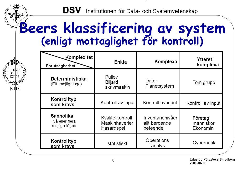 Eduardo Pérez/Åsa Smedberg 2001-10-30 7 DSV DSV Institutionen för Data- och Systemvetenskap Systems egenskaper med deras respektive analytiska verktyg EGENSKAPERANALYTISKA VERKTYG Hög KomplexitetBlack box SannolikhetInformationsteori Själv-reglerandeÅterkopplingsprinciper o o o