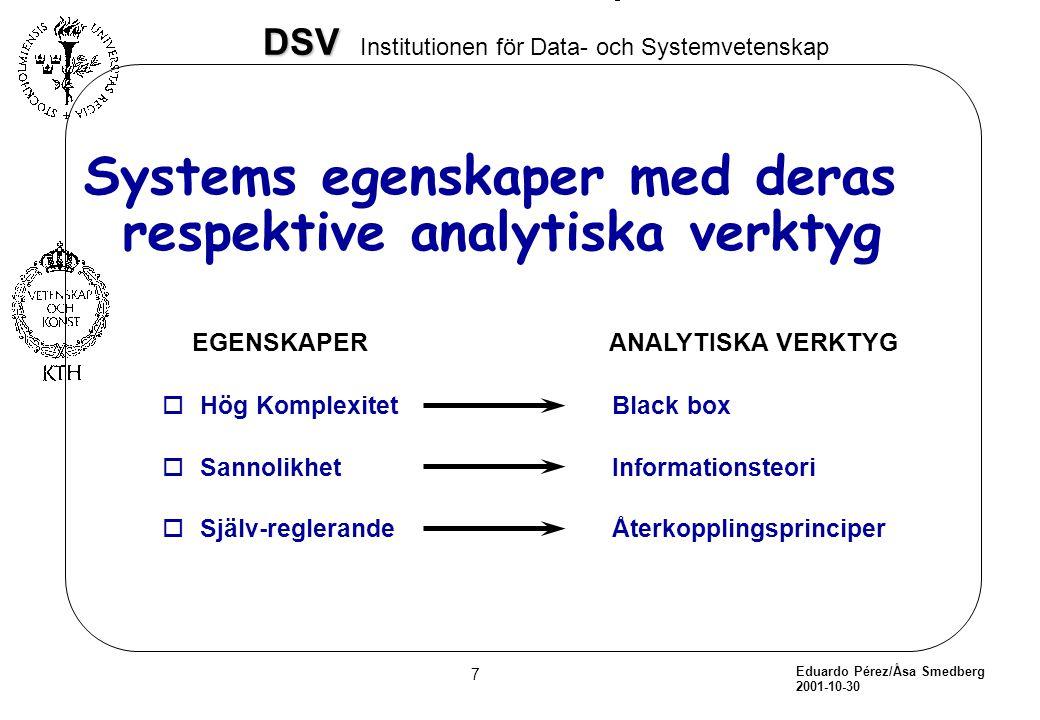Eduardo Pérez/Åsa Smedberg 2001-10-30 8 DSV DSV Institutionen för Data- och Systemvetenskap Closed and Open-loop system System med öppna slingor är system där output inte kopplas till input för att mätas Organisationer kan betraktas som system med öppna slingor om de ses utan människor.