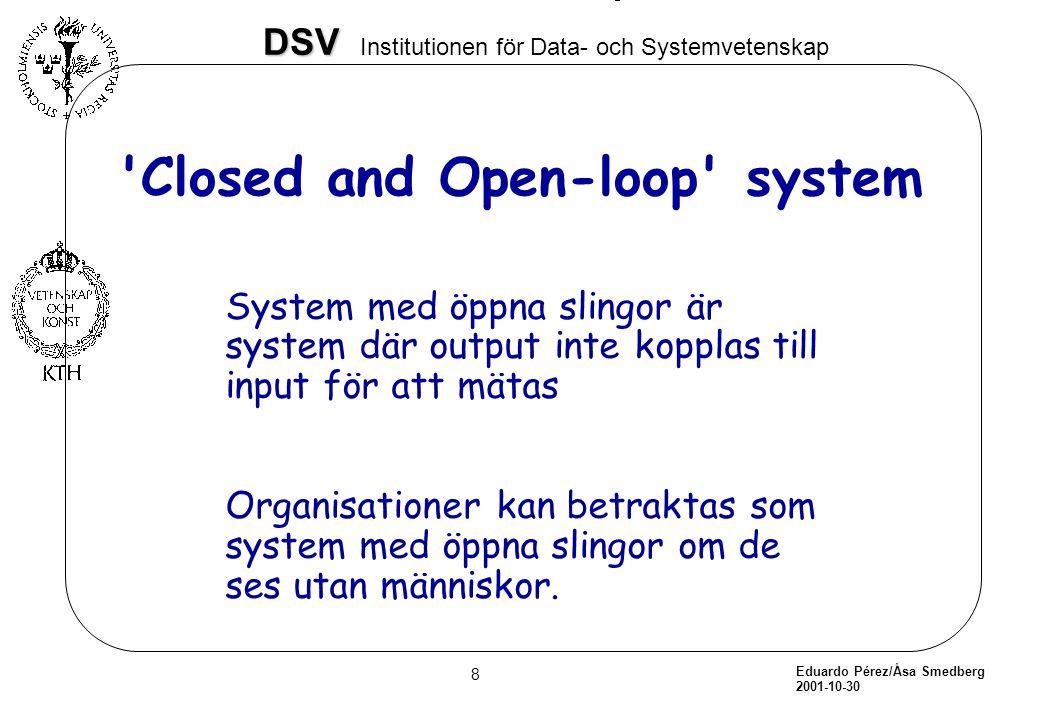 Eduardo Pérez/Åsa Smedberg 2001-10-30 8 DSV DSV Institutionen för Data- och Systemvetenskap 'Closed and Open-loop' system System med öppna slingor är