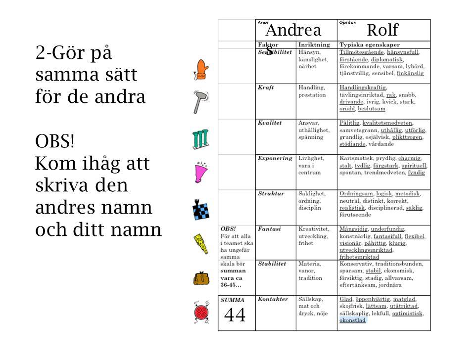 2-Gör på samma sätt för de andra OBS! Kom ihåg att skriva den andres namn och ditt namn 44 Andrea s Rolf