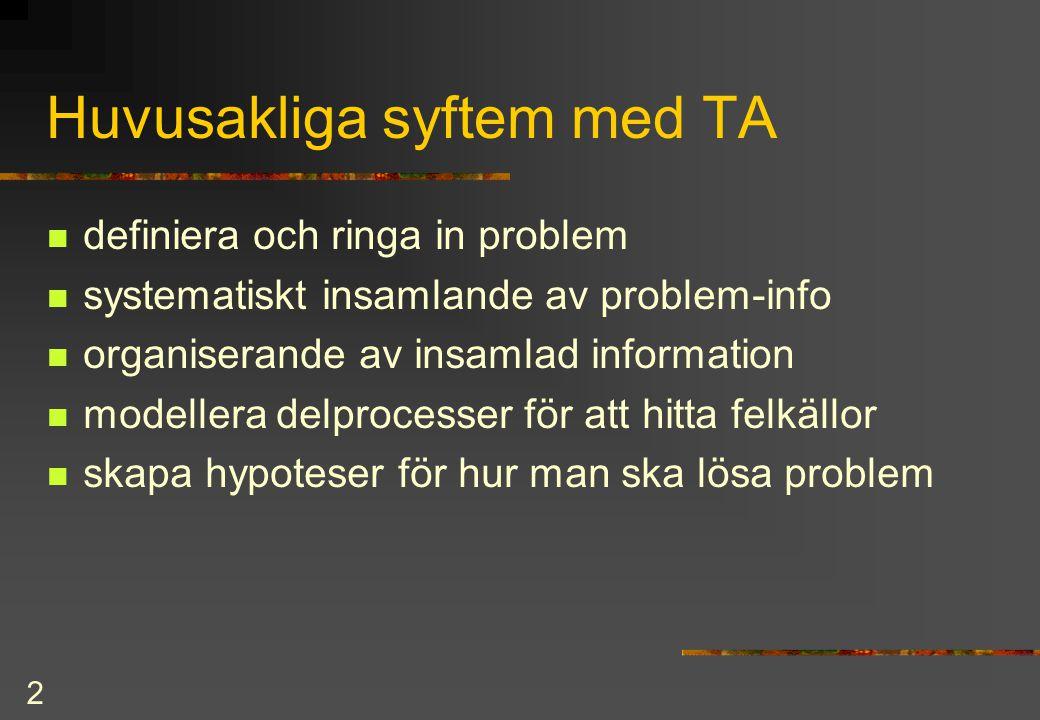 13 HTA [2]: Mål och operationer  mål  produktionsmål som ska nås under påverkan av kontextuella restriktioner  operationer  det en människa gör för att få systemet att komma närmare målet  input  action  feedback