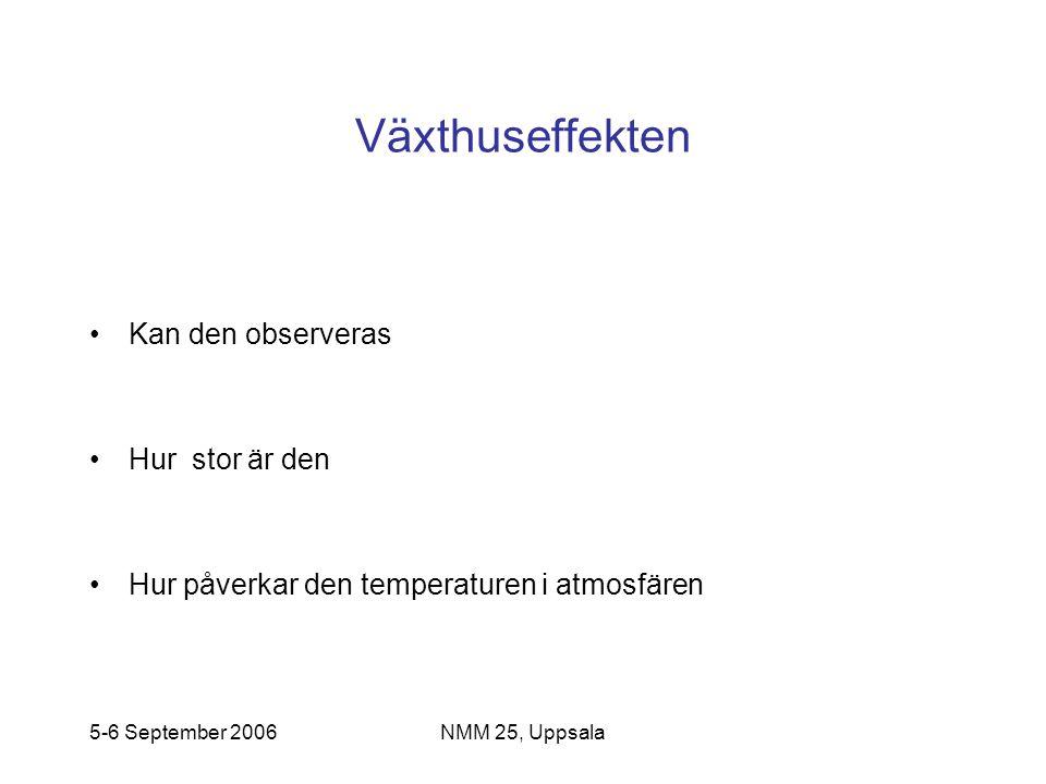 5-6 September 2006NMM 25, Uppsala Växthuseffekten •Kan den observeras •Hur stor är den •Hur påverkar den temperaturen i atmosfären