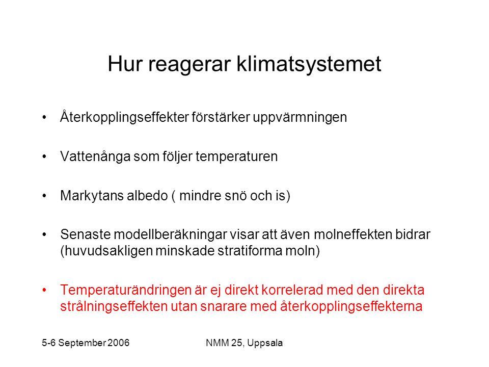 5-6 September 2006NMM 25, Uppsala Hur reagerar klimatsystemet •Återkopplingseffekter förstärker uppvärmningen •Vattenånga som följer temperaturen •Mar