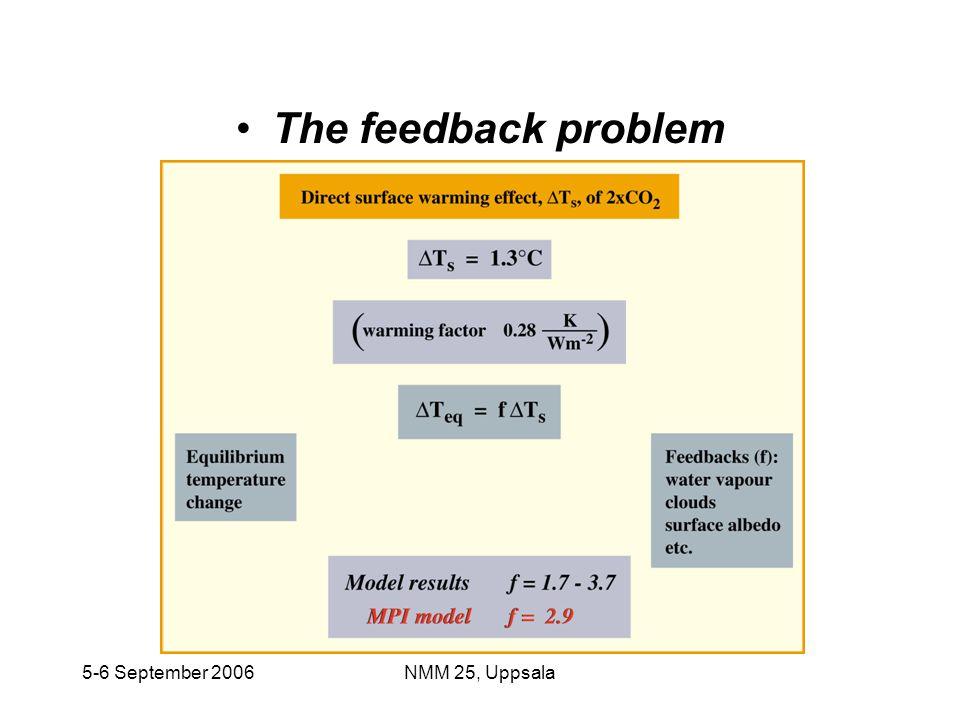 5-6 September 2006NMM 25, Uppsala •The feedback problem