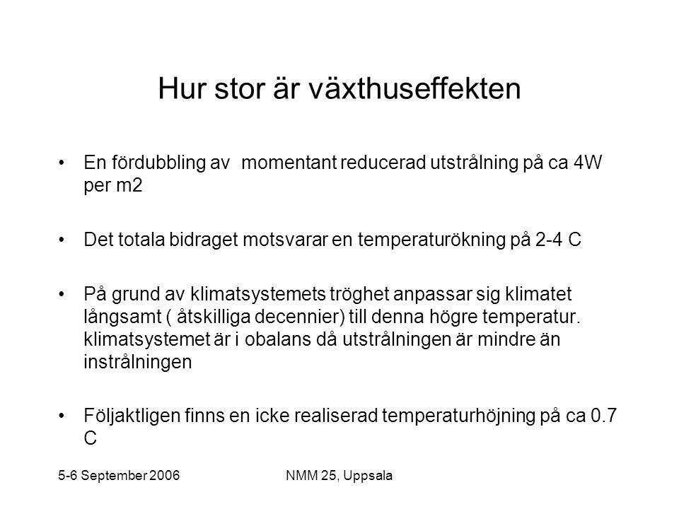 5-6 September 2006NMM 25, Uppsala Hur stor är växthuseffekten •En fördubbling av momentant reducerad utstrålning på ca 4W per m2 •Det totala bidraget