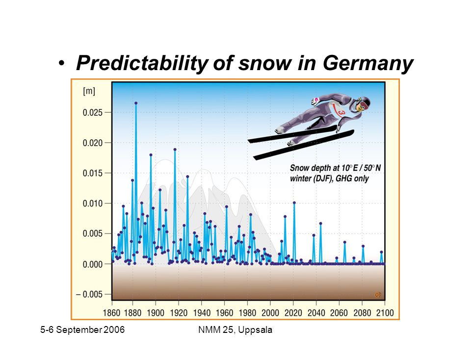 5-6 September 2006NMM 25, Uppsala •Predictability of snow in Germany