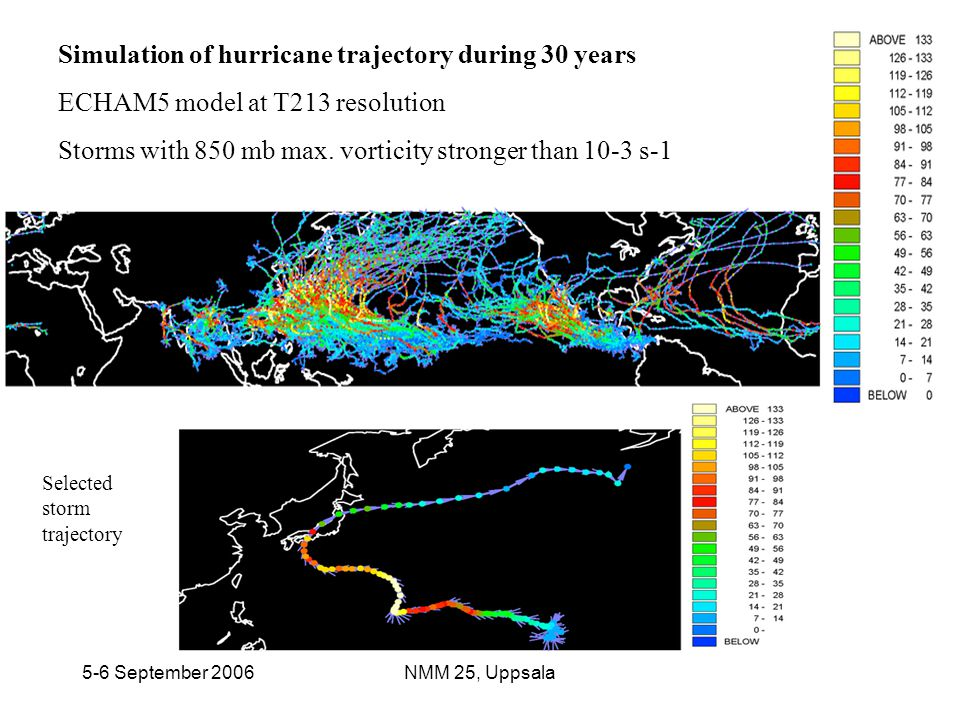 5-6 September 2006NMM 25, Uppsala T213 Cyclones (>1x10 3 sec -1 ), 1960-1990. Simulation of hurricane trajectory during 30 years ECHAM5 model at T213