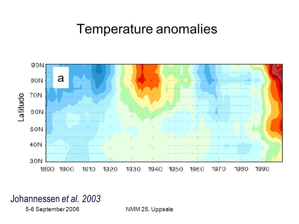 5-6 September 2006NMM 25, Uppsala Johannessen et al. 2003 Temperature anomalies