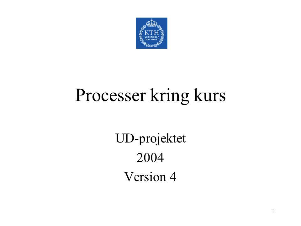 1 Processer kring kurs UD-projektet 2004 Version 4