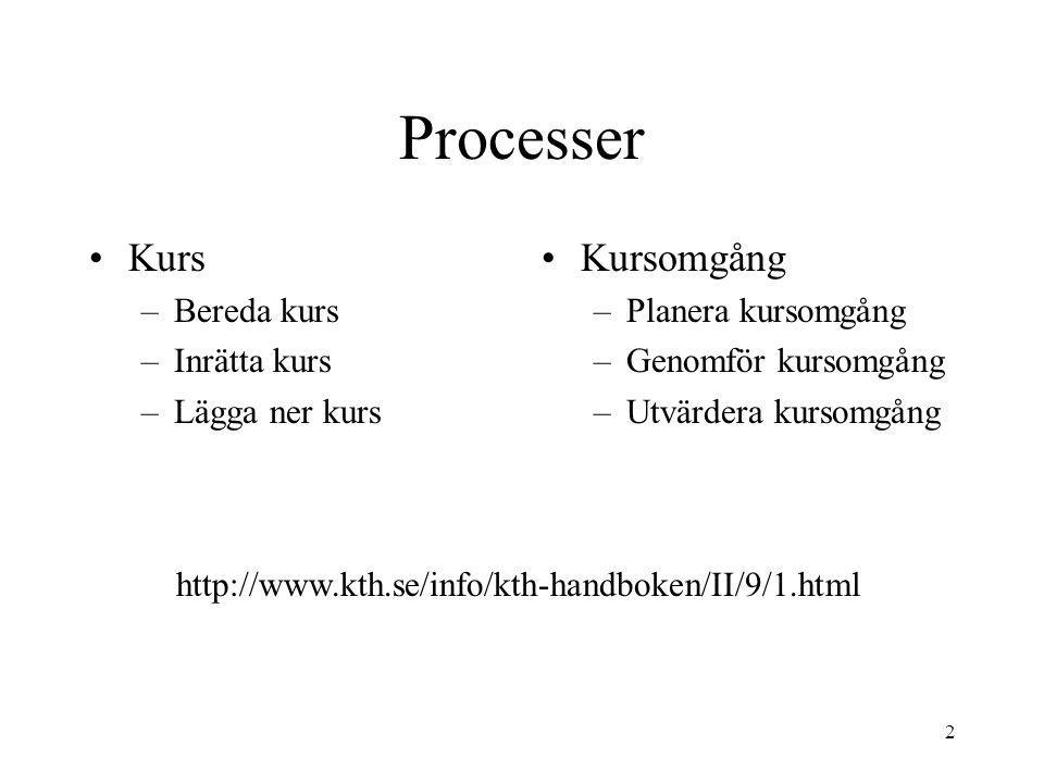2 Processer •Kurs –Bereda kurs –Inrätta kurs –Lägga ner kurs •Kursomgång –Planera kursomgång –Genomför kursomgång –Utvärdera kursomgång http://www.kth.se/info/kth-handboken/II/9/1.html