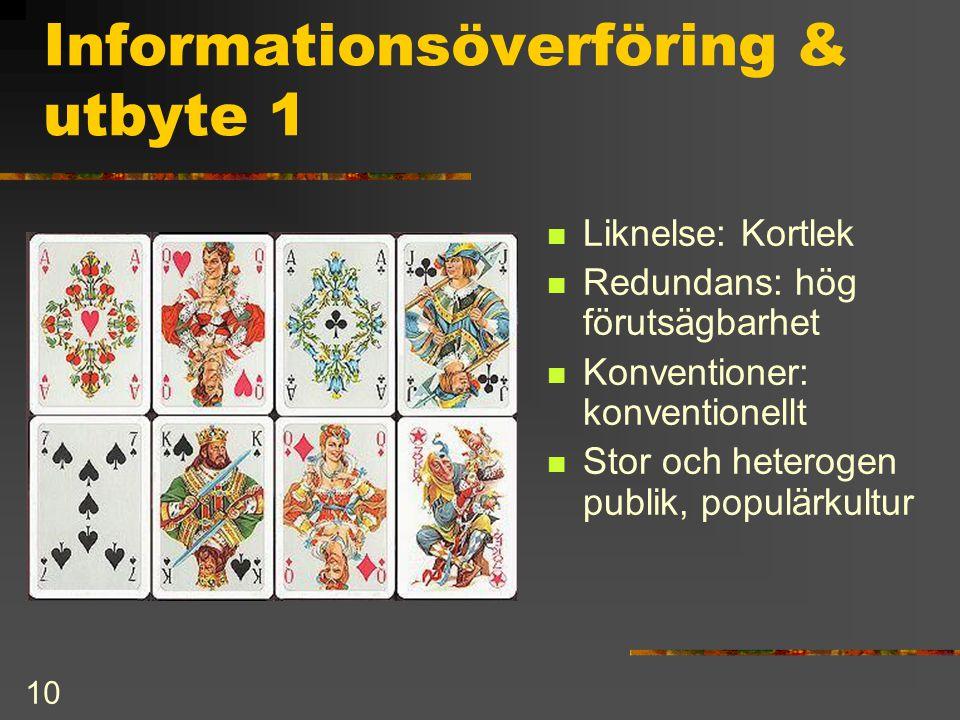 10 Informationsöverföring & utbyte 1  Liknelse: Kortlek  Redundans: hög förutsägbarhet  Konventioner: konventionellt  Stor och heterogen publik, p