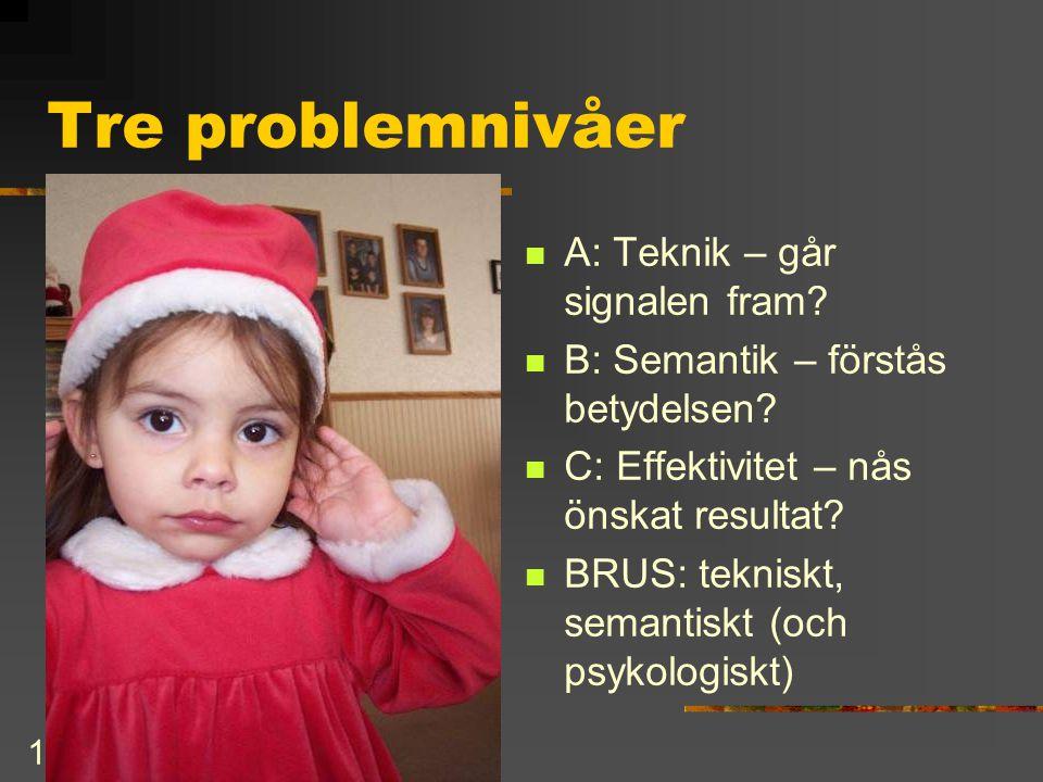 12 Tre problemnivåer  A: Teknik – går signalen fram?  B: Semantik – förstås betydelsen?  C: Effektivitet – nås önskat resultat?  BRUS: tekniskt, s