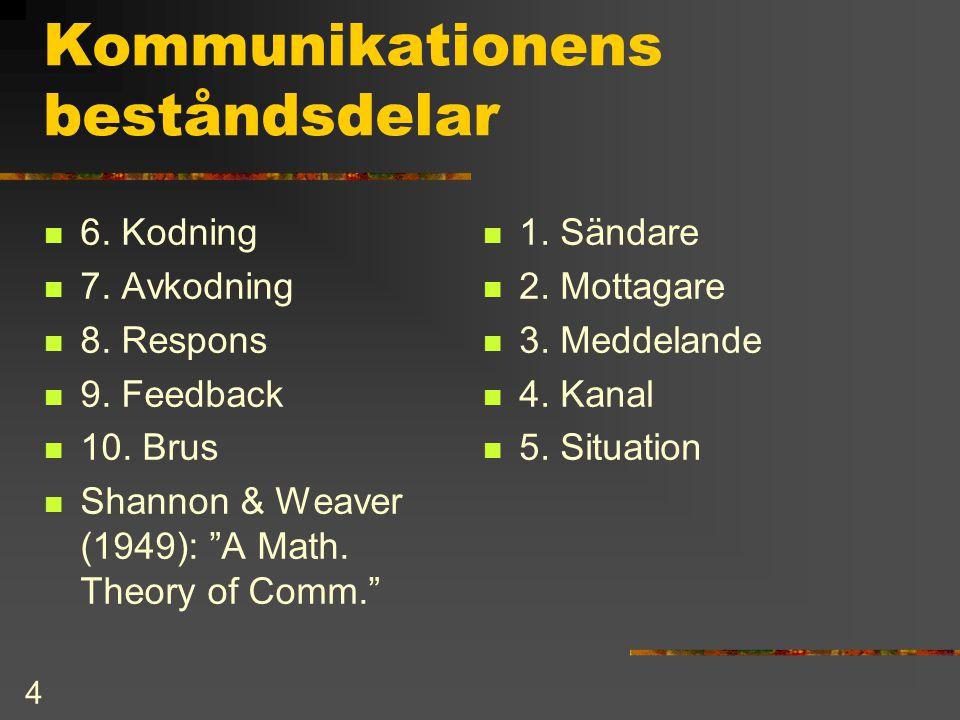 """4 Kommunikationens beståndsdelar  6. Kodning  7. Avkodning  8. Respons  9. Feedback  10. Brus  Shannon & Weaver (1949): """"A Math. Theory of Comm."""