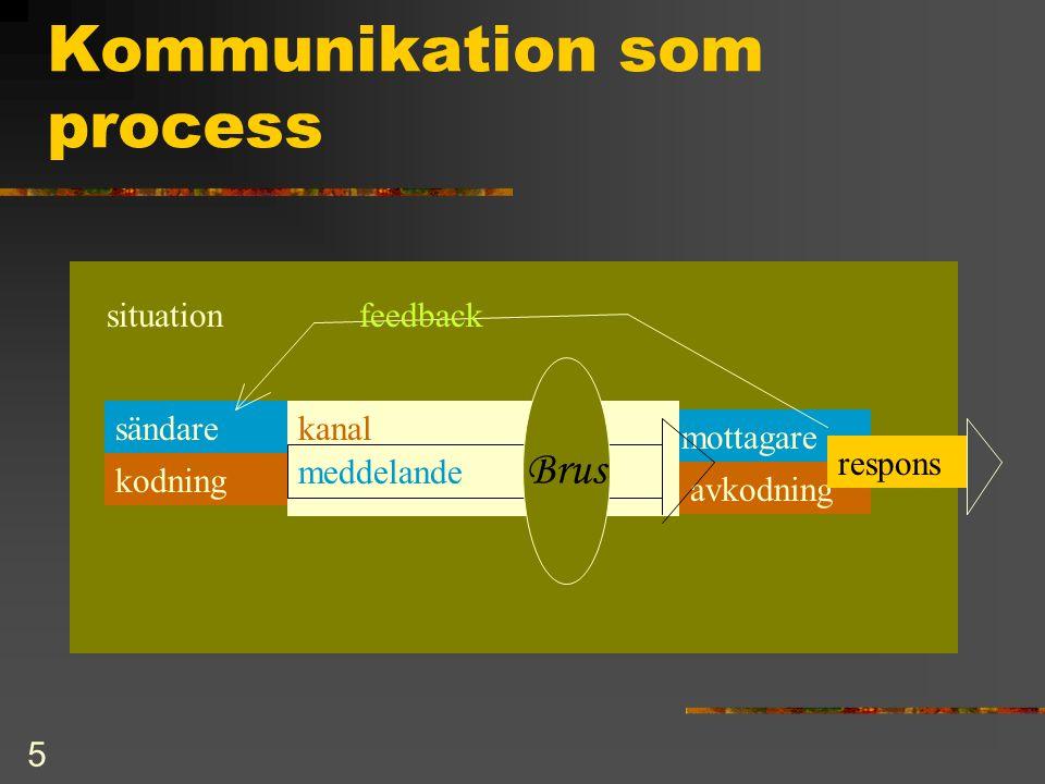 5 Kommunikation som process sändare kodning mottagare avkodning kanal meddelande situation Brus feedback respons