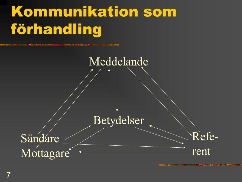 7 Kommunikation som förhandling Betydelser Refe- rent Sändare Mottagare Meddelande