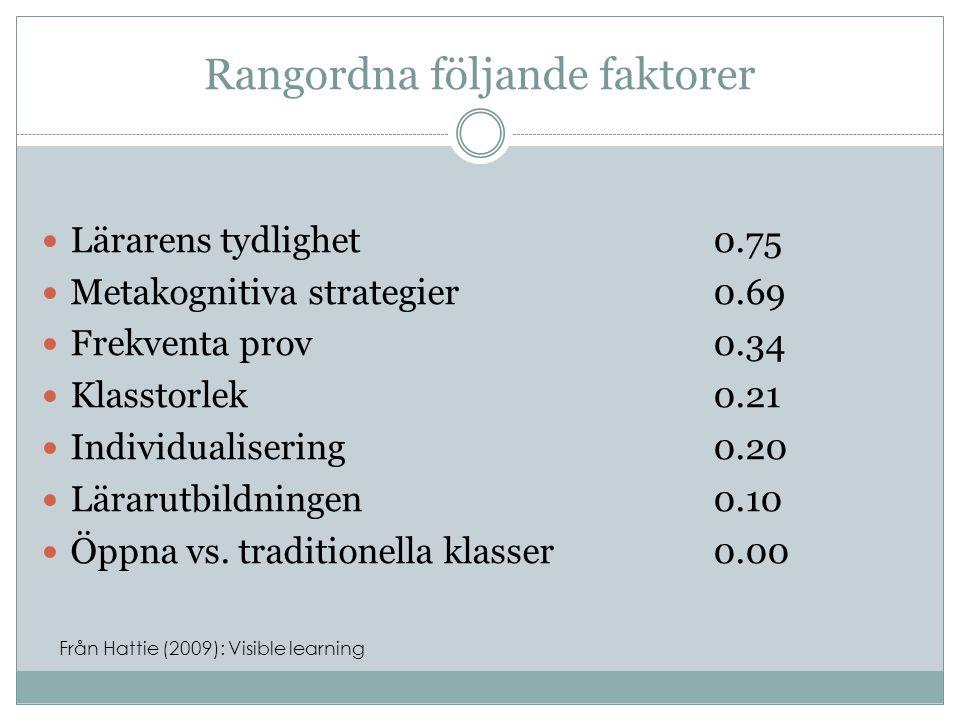 Läxor = 0,29 REVERSE Developmental Effects Typical Teacher Effects ZONE OF DESIRED EFFECTS 0 0,15 0,40 0,29 VILKA EFFEKTER GER LÄXOR.