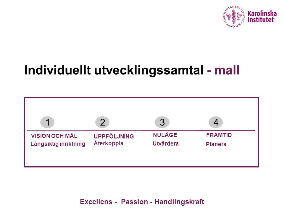 Individuellt utvecklingssamtal - mall Excellens - Passion - Handlingskraft UPPFÖLJNING NULÄGE 234 FRAMTID Återkoppla Utvärdera Planera VISION OCH MÅL