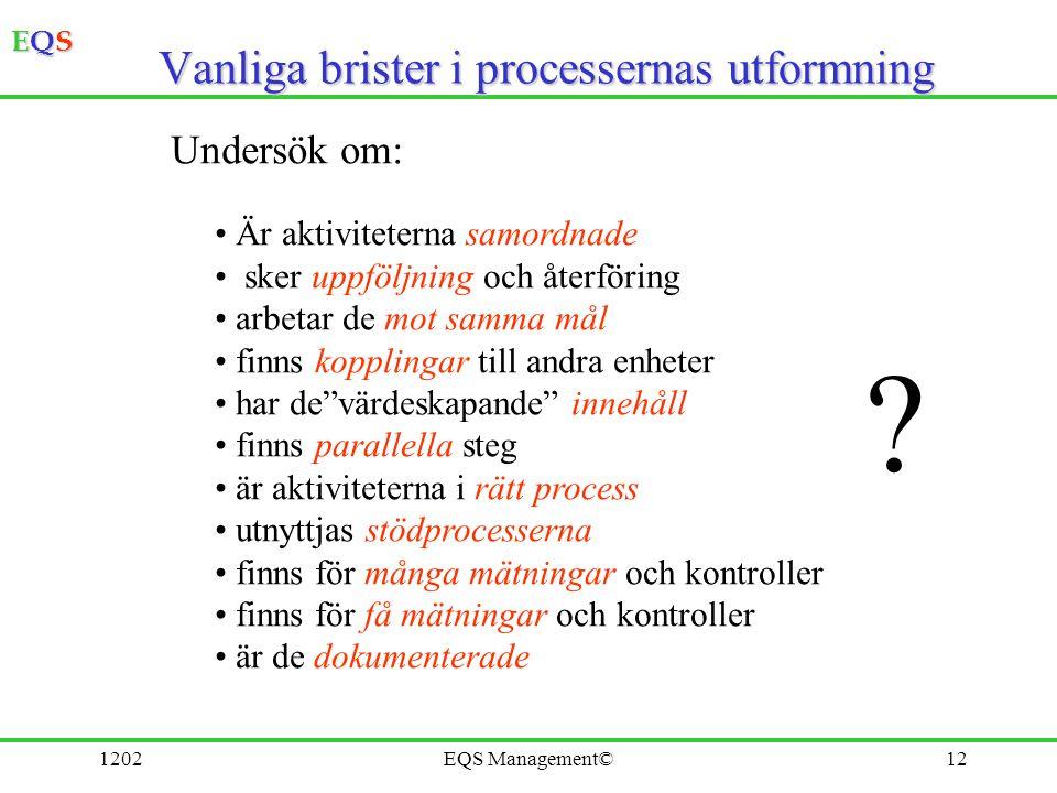 EQSEQSEQSEQS 1202EQS Management©12 Vanliga brister i processernas utformning • Är aktiviteterna samordnade • sker uppföljning och återföring • arbetar