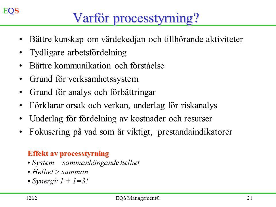 EQSEQSEQSEQS 1202EQS Management©21 Varför processtyrning? •Bättre kunskap om värdekedjan och tillhörande aktiviteter •Tydligare arbetsfördelning •Bätt