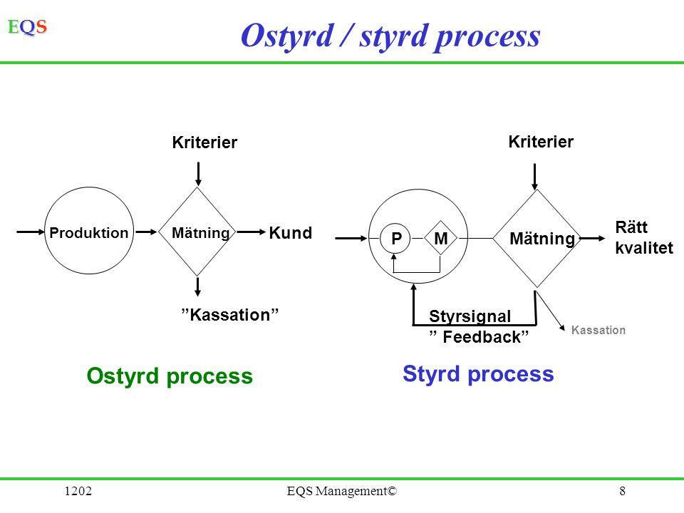 """EQSEQSEQSEQS 1202EQS Management©8 Mätning Styrd process Kriterier Rätt kvalitet P Styrsignal """" Feedback"""" P M Kassation Ostyrd / styrd process Mätning"""