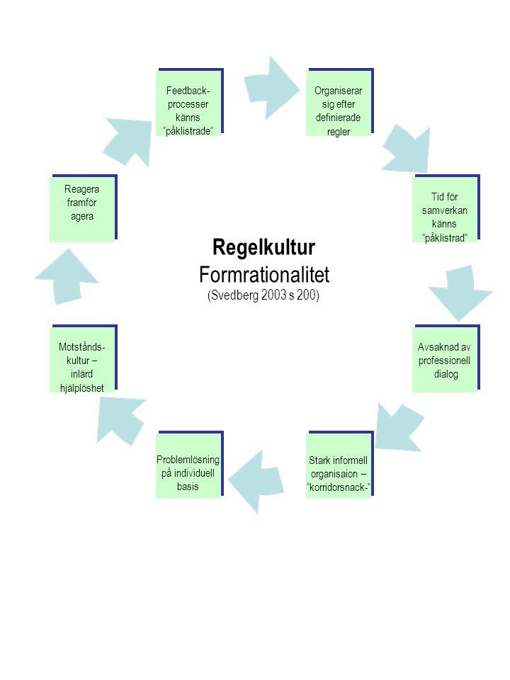 Regelkultur Formrationalitet (Svedberg 2003 s 200)