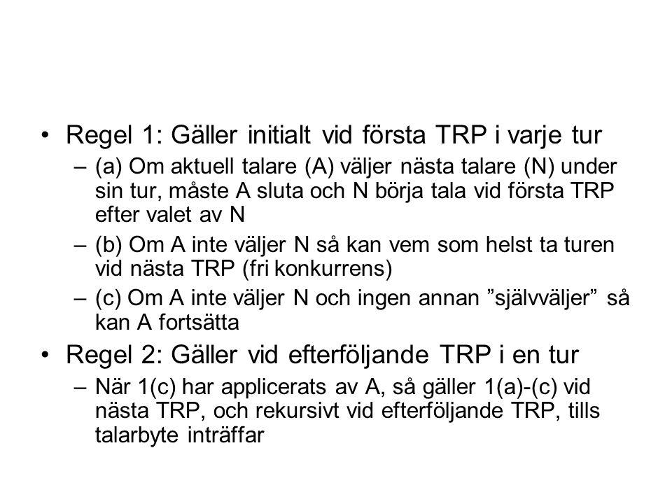 •Regel 1: Gäller initialt vid första TRP i varje tur –(a) Om aktuell talare (A) väljer nästa talare (N) under sin tur, måste A sluta och N börja tala