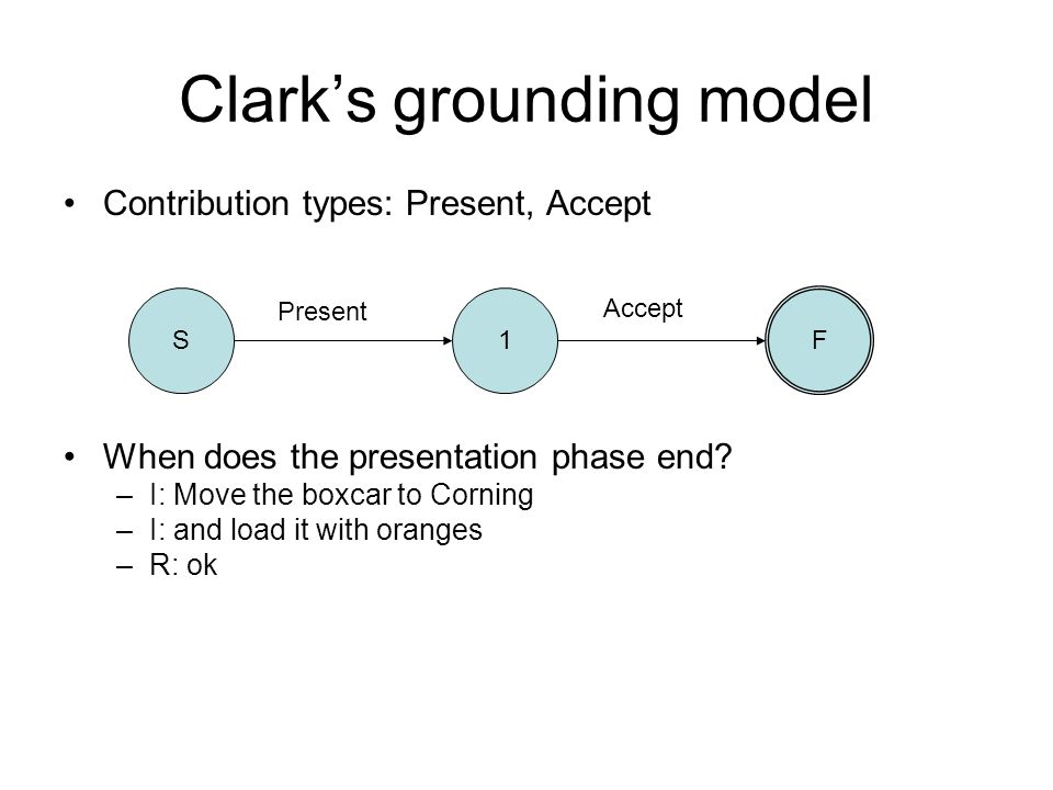 Clark's grounding model •Contribution types: Present, Accept •When does the presentation phase end? –I: Move the boxcar to Corning –I: and load it wit