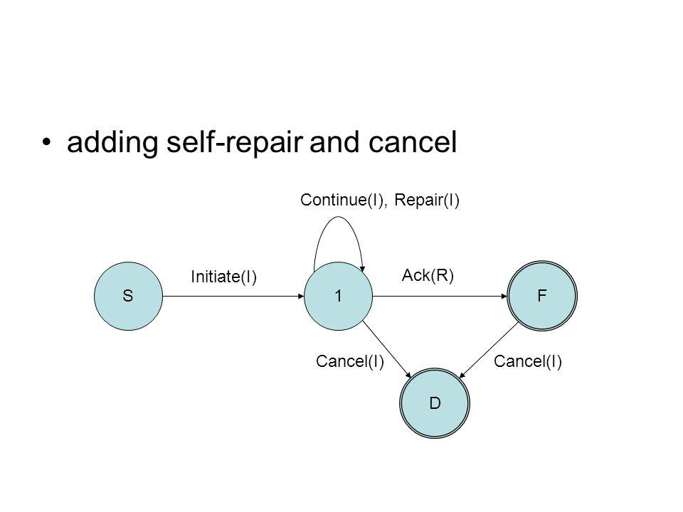 •adding self-repair and cancel S1 F Initiate(I) Ack(R) Continue(I), Repair(I) D Cancel(I)