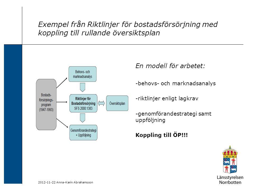 2012-11-22 Anna-Karin Abrahamsson Exempel från Riktlinjer för bostadsförsörjning med koppling till rullande översiktsplan En modell för arbetet: -beho
