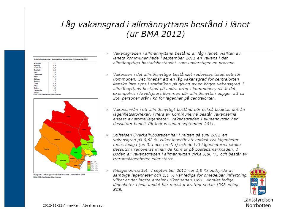 2012-11-22 Anna-Karin Abrahamsson Låg vakansgrad i allmännyttans bestånd i länet (ur BMA 2012) »Vakansgraden i allmännyttans bestånd är låg i länet. H