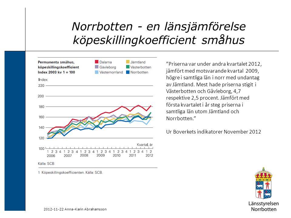 """2012-11-22 Anna-Karin Abrahamsson Norrbotten - en länsjämförelse köpeskillingkoefficient småhus """"Priserna var under andra kvartalet 2012, jämfört med"""