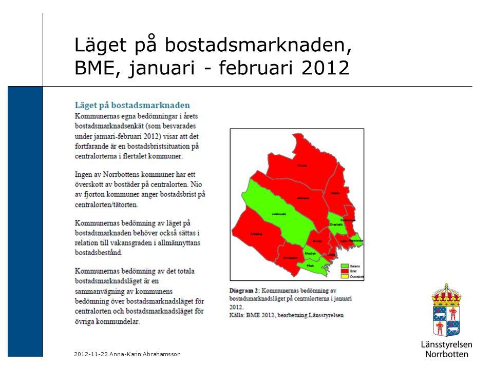 Läget på bostadsmarknaden, BME, januari - februari 2012 2012-11-22 Anna-Karin Abrahamsson