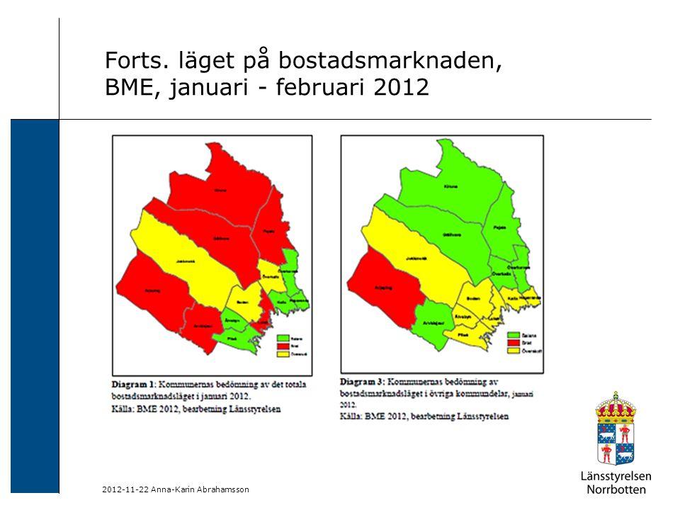 Forts. läget på bostadsmarknaden, BME, januari - februari 2012 2012-11-22 Anna-Karin Abrahamsson