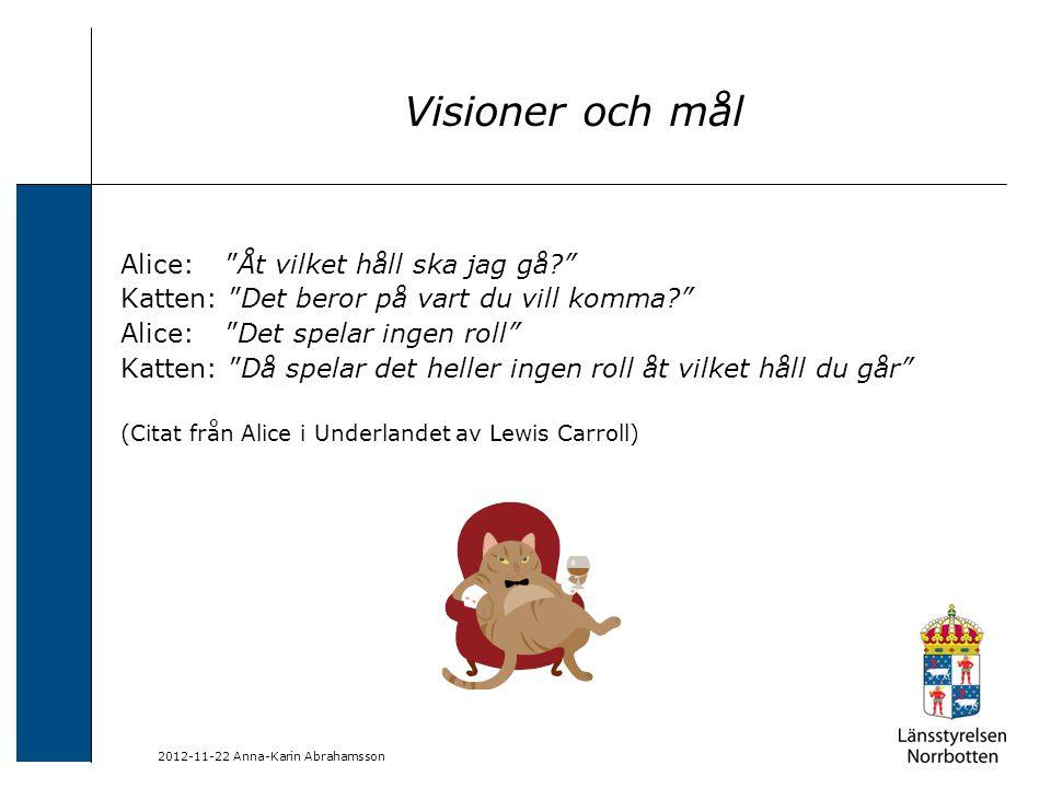 """2012-11-22 Anna-Karin Abrahamsson Visioner och mål Alice: """"Åt vilket håll ska jag gå?"""" Katten: """"Det beror på vart du vill komma?"""" Alice: """"Det spelar i"""