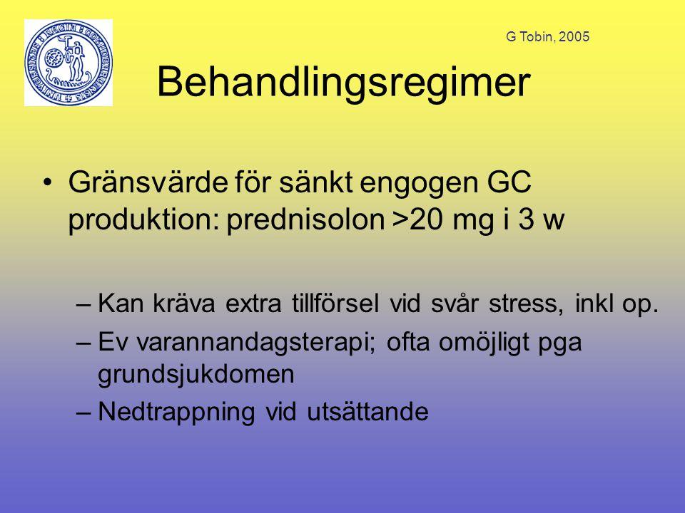G Tobin, 2005 Behandlingsregimer •Gränsvärde för sänkt engogen GC produktion: prednisolon >20 mg i 3 w –Kan kräva extra tillförsel vid svår stress, in