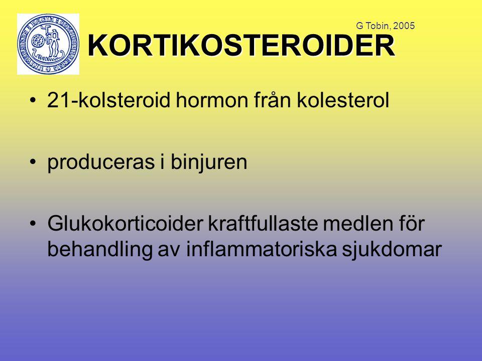 G Tobin, 2005 •antiinflammatorisk & immunosuppressiv behandling vid –Astma –Infl tarmsjukdomar –allergisk rhinitis –eksem –Allvarliga allergiska lämedelsreaktioner –rheumatoid arthrit –Organtransplantationer •Vid vissa cancerformer –Hodgkin's disease, acute lymphocytic leukaemia •Substitutionsterapi vid binjurebarksinsufficiens Kortikosteroider används för: