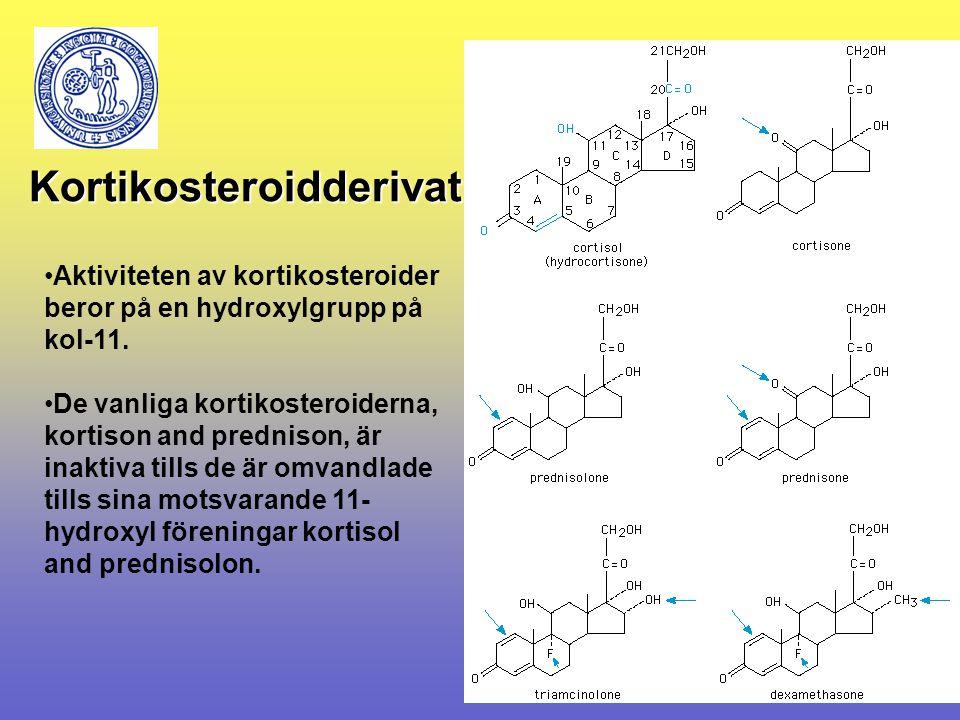 G Tobin, 2005 •Aktiviteten av kortikosteroider beror på en hydroxylgrupp på kol-11. •De vanliga kortikosteroiderna, kortison and prednison, är inaktiv