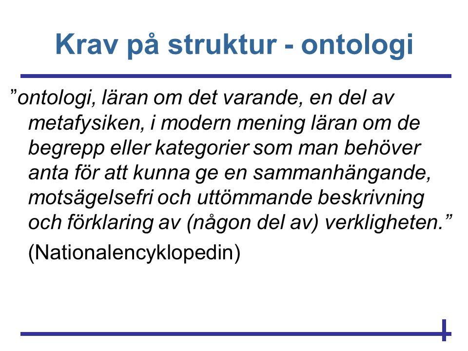 """Krav på struktur - ontologi """"ontologi, läran om det varande, en del av metafysiken, i modern mening läran om de begrepp eller kategorier som man behöv"""
