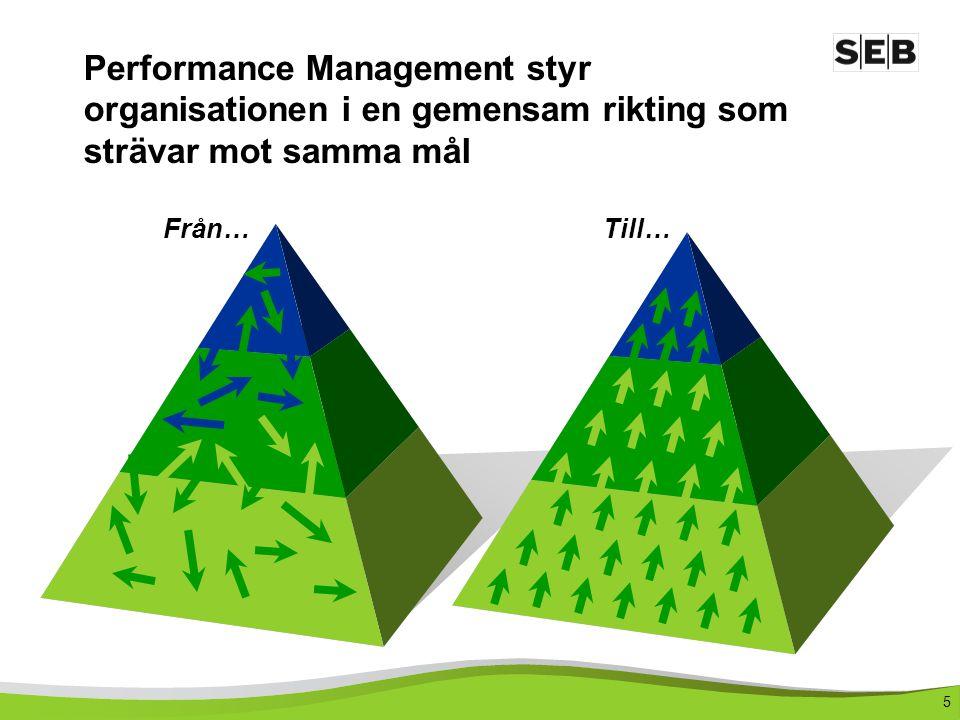 5 Performance Management styr organisationen i en gemensam rikting som strävar mot samma mål Från…Till…