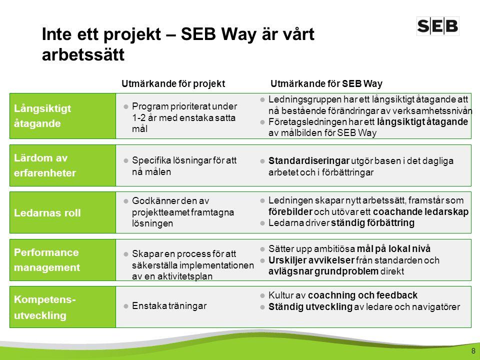 9 SEB Way är vår väg till en kultur av ständig förbättring och operationell excellens Att ta oss från 'good to great' – både i termer av kundnöjdhet och lönsamhet En målbild där …  …vi alla bidrar i förbättringen av vårt dagliga arbete  …mål sätts, mäts och följs upp  …ledare coachar, är inspirerande och förebilder 9