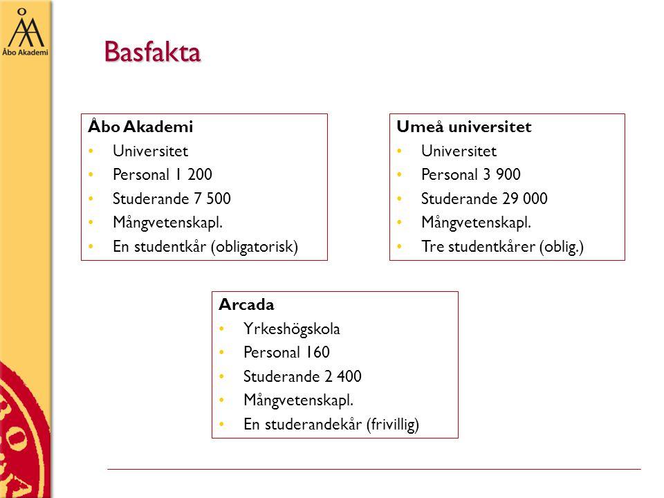 Basfakta Arcada •Yrkeshögskola •Personal 160 •Studerande 2 400 •Mångvetenskapl.