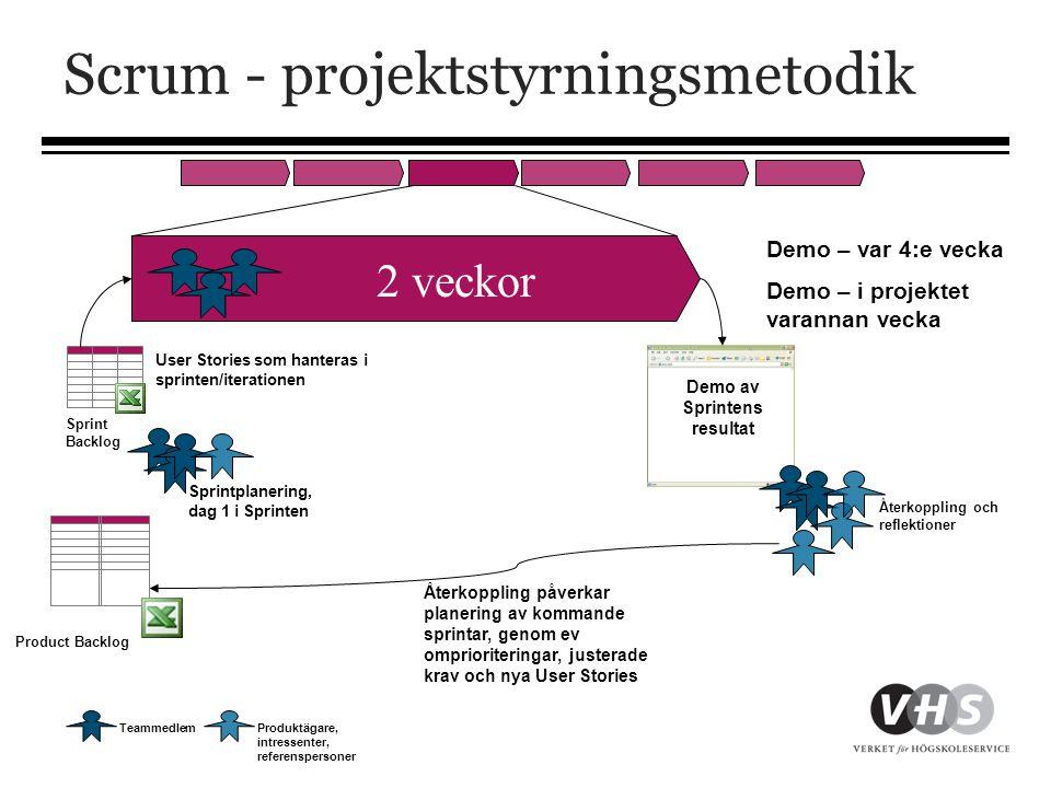 Scrum - projektstyrningsmetodik Återkoppling påverkar planering av kommande sprintar, genom ev omprioriteringar, justerade krav och nya User Stories T